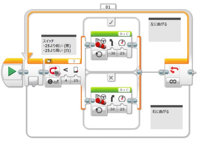 「マインドストーム プログラミング」の画像検索結果